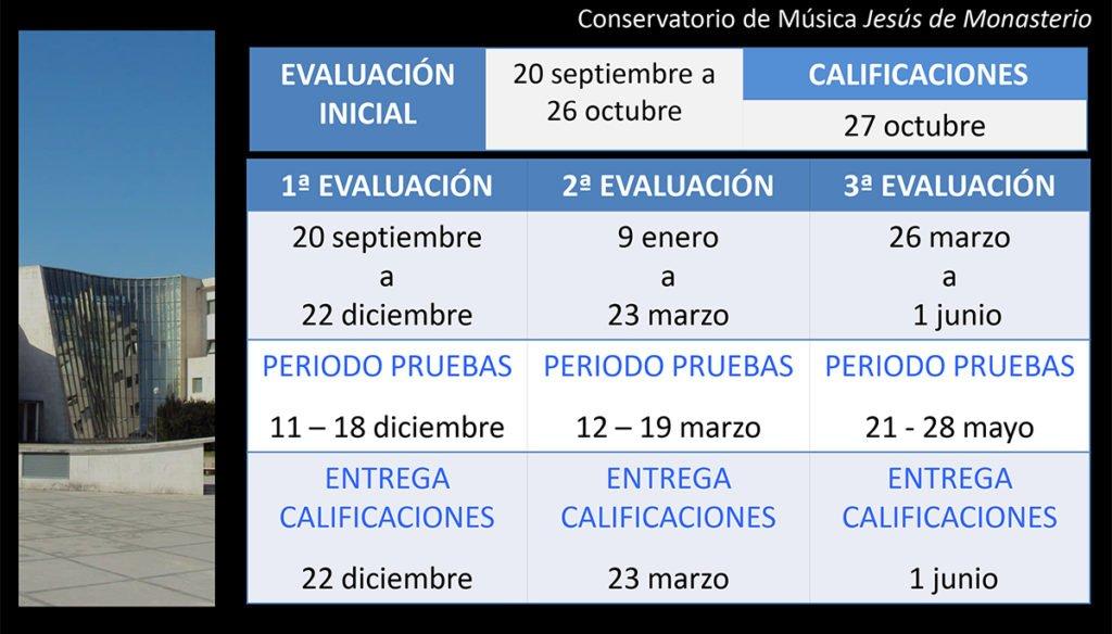 evaluacion_alumnos_2017